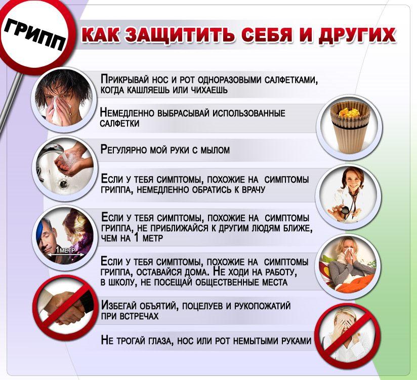 Санбюллетень по гриппу. Профилактика гриппа