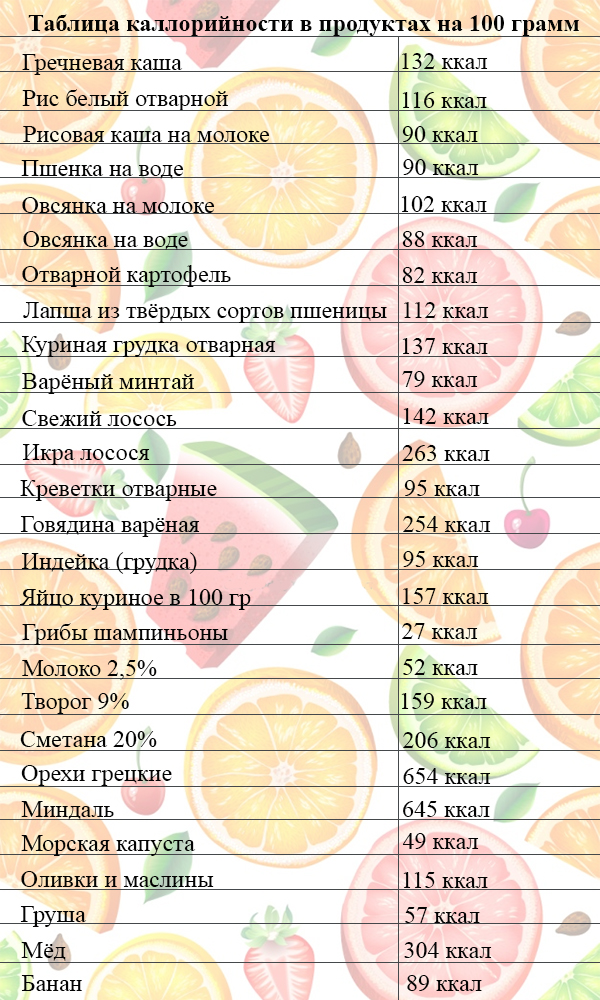 Цена редуксин в аптеках днепропетровск