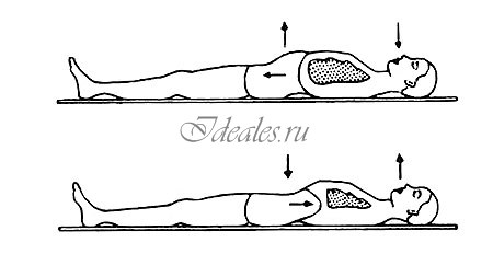 Цзяньфэй китайская дыхательная гимнастика для похудения