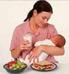 Запор у новорожденного при грудном вскармливании лечение