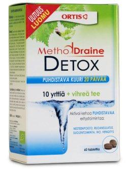 Detox — программа комплексного очищения организма + Отзывы