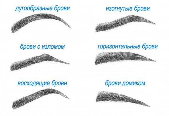 Чем и как красиво нарисовать брови карандашом поэтапно