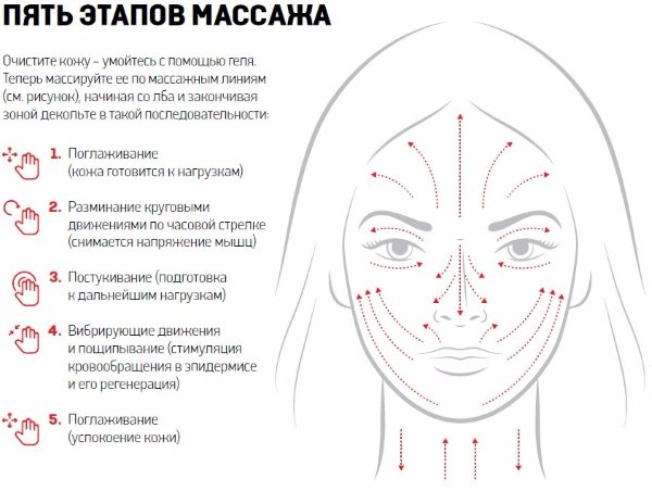 Омолаживающий массаж для лица: невероятный эффект + Видео