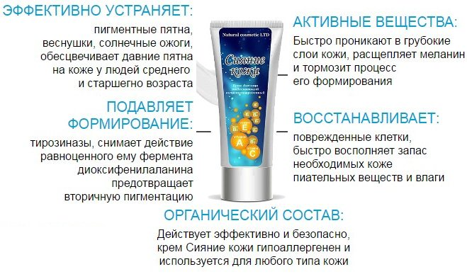 Секрет белоснежной кожи