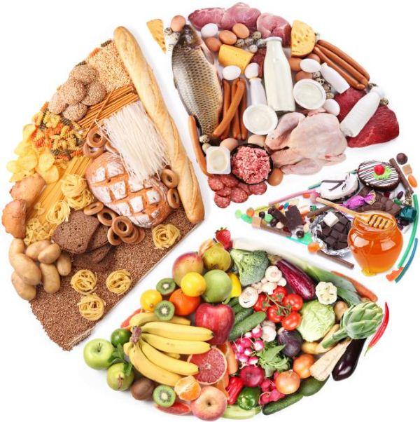 Лучший рацион -разнообразное питание