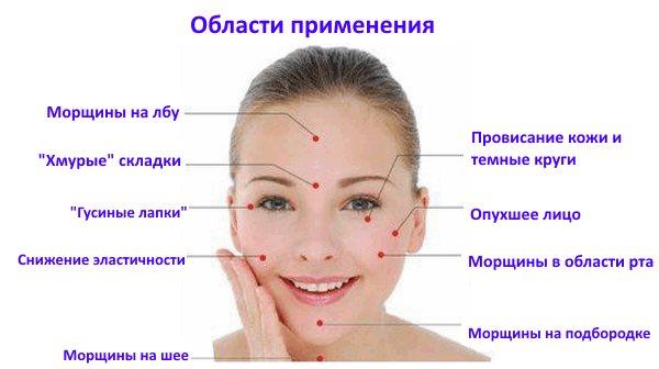 Акупунктурные точки на лице для омоложения