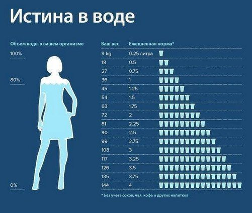 Алексеев Анатолий Ефимович — разумное очищение организма