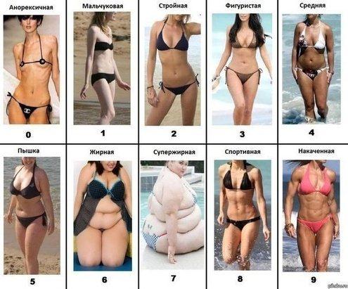 Как определить тип фигуры женщины