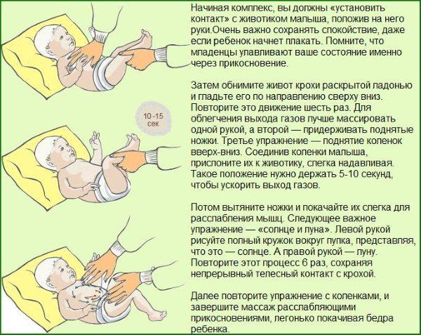У грудничка болит животик? Что делать, как помочь, Секреты красоты и здоровья женщины