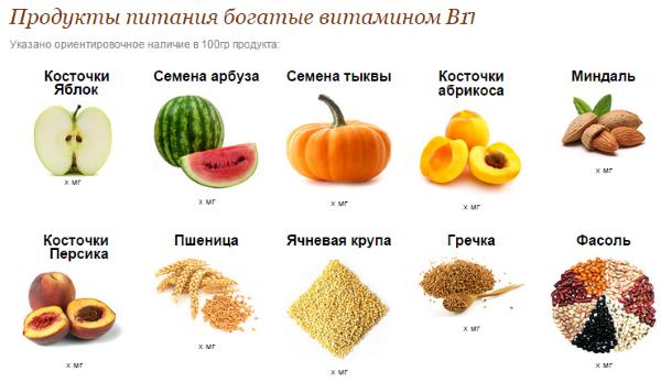 Витамин б17. В каких продуктах содержится В17