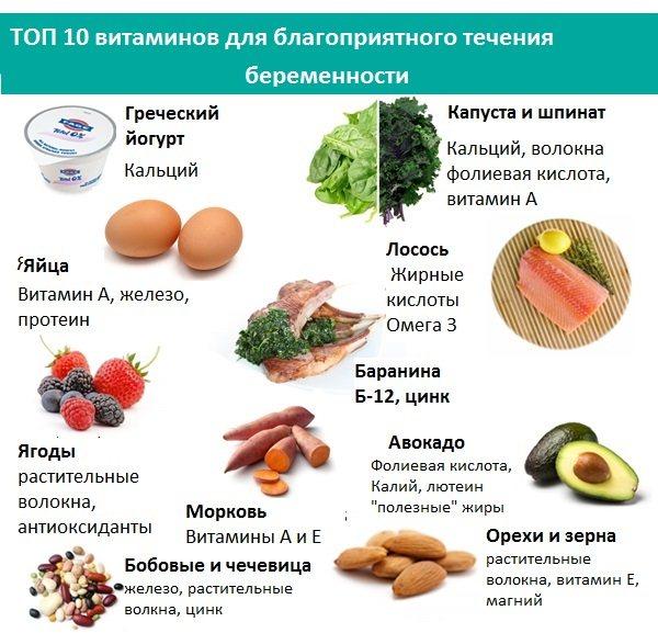 Витамины для планирующих беременность. Какие лучше витамины