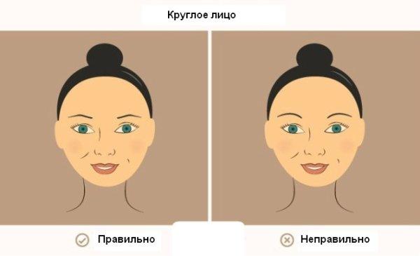 Форма бровей по типу лица. Как сделать красиво брови