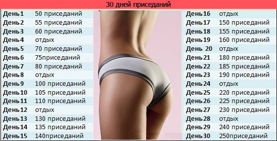 kak-umenshit-lyashki-samyiy-byistryiy-sposob-2