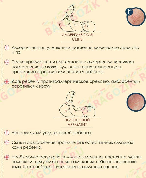 melkaya-syip-na-litse-u-grudnichka-4