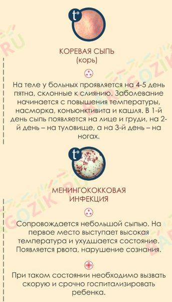 melkaya-syip-na-litse-u-grudnichka-5