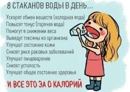 vodnaya-dieta-dlya-lenivyih-otzyivyi-pohudevshih-3