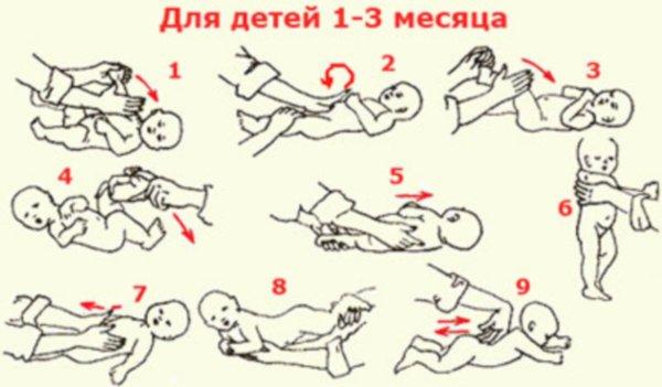 Гимнастика для детей до года своими руками
