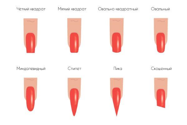 Ломкость ногтей: причины и лечение у женщин, Секреты красоты и здоровья женщины