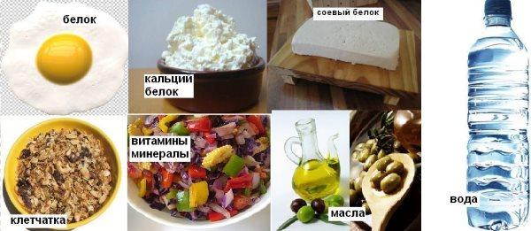 Что съесть вкусного на диете