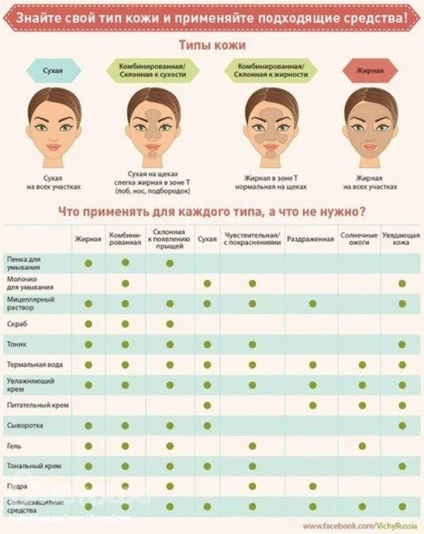 professionalnaya-koreyskaya-kosmetika-top-krem-preimushhestva-pered-analogami-5
