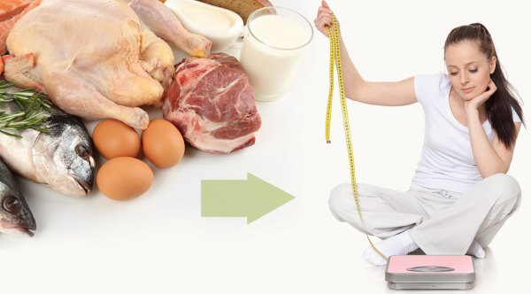 Диета для беременных похудеть