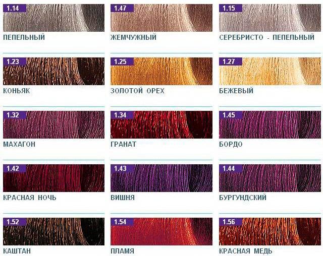 Оттеночный бальзам для волос эстель палитра цветов