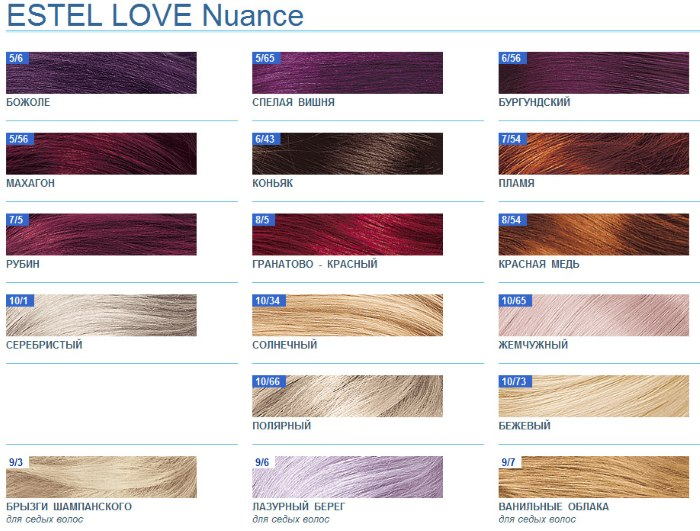 Вся палитра цветов оттеночных шампуней для волос Эстель (Estel)