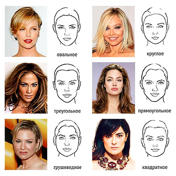 Формы лица