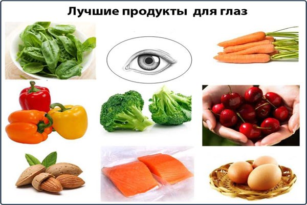 Продукты, полезные для глаз