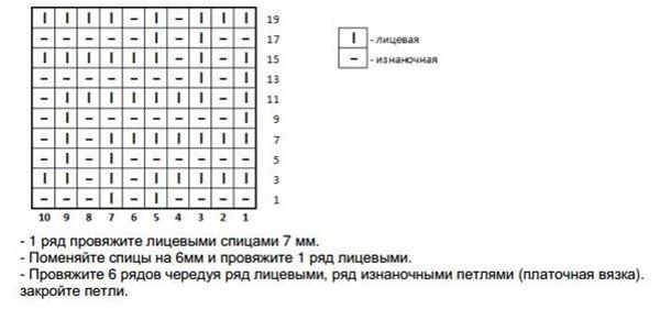 poshagovaya-instruktsiya-svyazat-sharf-spitsami-nachinayushhih-11 Мастеркласс как связать шарф
