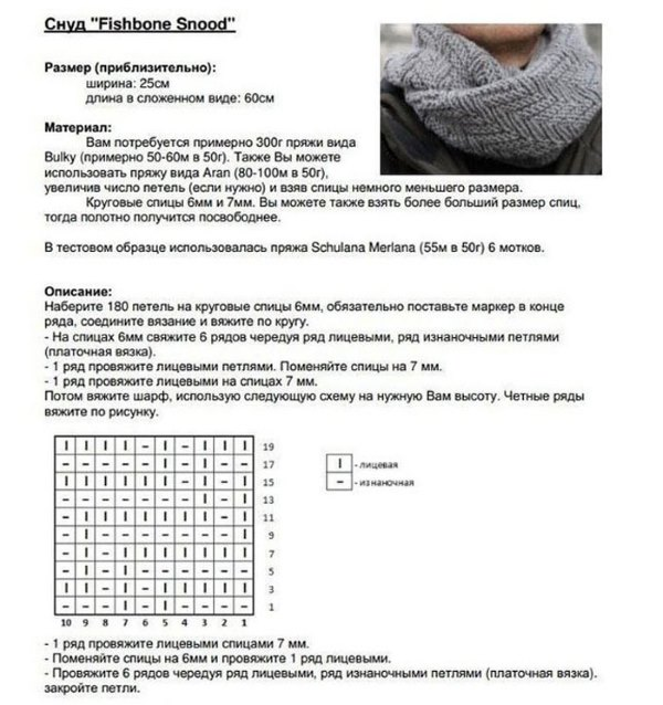 Схема вязания шарфа-снуда