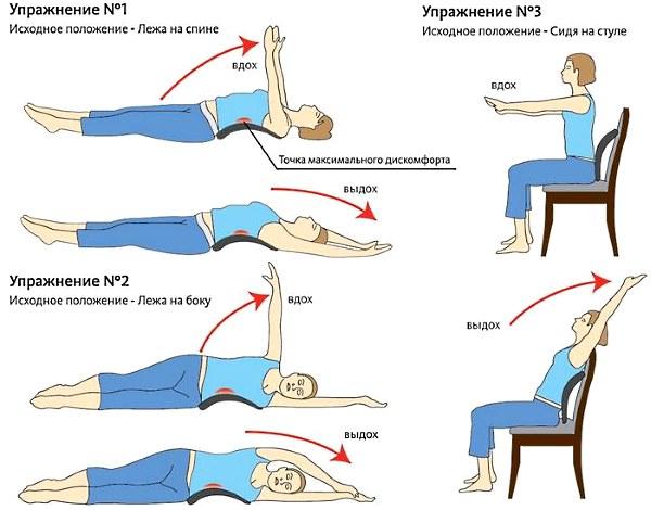 Упражнения для женщин при боли в спине