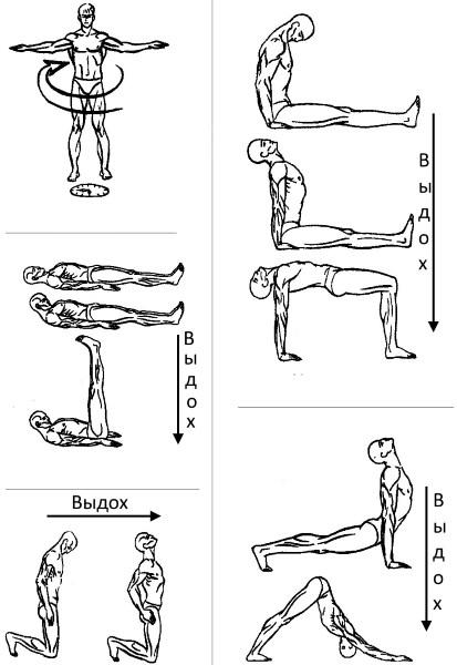 Гимнастика тибетских монахов. Комплекс упражнений: 5 минут каждое утро