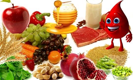 Продукты с железом для поднятия гемоглобина в организме