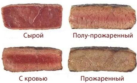 Как пожарить свинину на сковороде. Рецепты пошагово с фото: мягкая и сочная, кусочками с луком, гриль, с подливкой, картошкой, стейк в соевом соусе