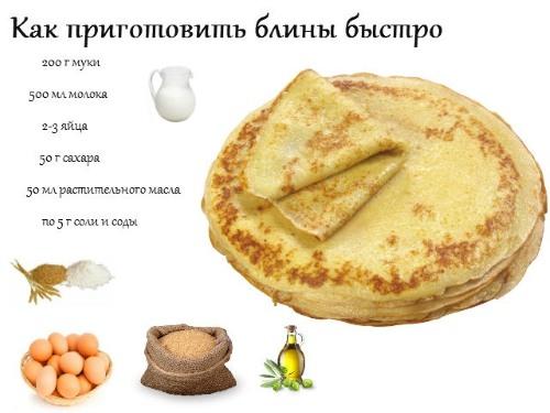 Как приготовить вкусные блины на кефире. Толстые, тонкие, без яиц, соды, с дырочками, дрожжевые, заварные. Пошаговые рецепты