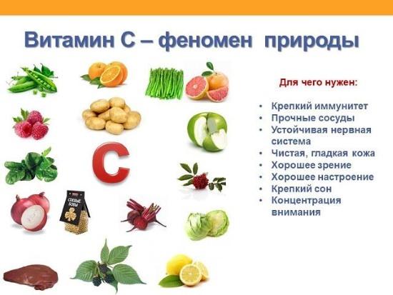 В каких продуктах содержится витамин С. Таблица. Роль и значение, свойства, польза для здоровья детей и взрослых