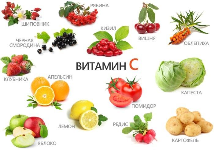 Картинка грейпфрут для детей