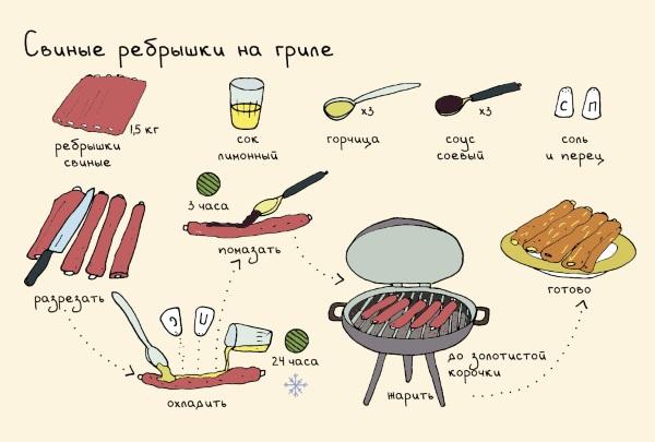Что приготовить из свинины на второе быстро и вкусно. Рецепты пошагово с фото на сковороде, в духовке, мультиварке