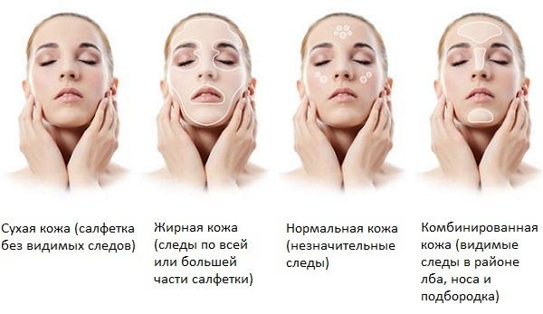 Дегтярное мыло. Свойства для лица, волос, интимной гигиены. Применение от прыщей, вшей, отзывы