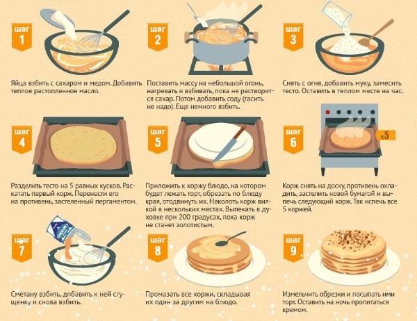 Медовый торт в домашних условиях рецепты 242