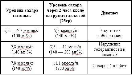 Расторопша. Лечебные свойства, польза, инструкция по применению, показания и противопоказания, как принимать траву, шрот