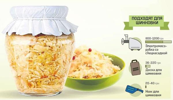 Квашение капусты в домашних условиях. Рецепты, сколько соли, как приготовить в банке, кастрюле, простой на зиму