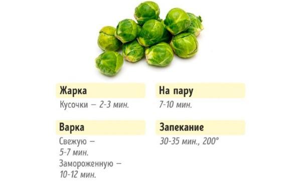 Брюссельская капуста: состав, польза, лечебные свойства для здоровья женщин, мужчин и детей. Рецепты приготовления