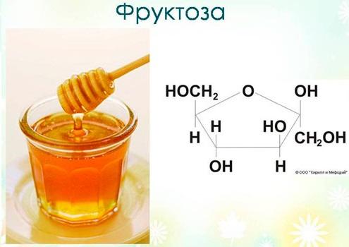 Фруктоза: польза и вред вместо сахара. Где содержится, как употреблять для организма, похудения, при диабете, панкреатите