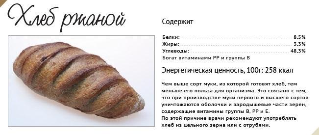 Калорийность хлеба: белого, черного, ржаного, бородинского, отрубного, дарницкого, серого, пшеничного, бездрожжевого на 100 грамм и 1 кусок, сухарей. Как употреблять при диете