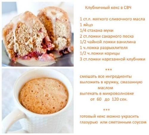 Кекс в микроволновке за 5 минут. Рецепт в кружке, с какао, творогом, без молока, яиц, масла