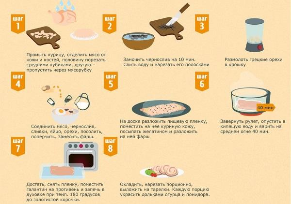 Салаты и закуски к праздничному столу. Рецепты с фото: вкусные, простые, интересные, новые, недорогие, для фуршета, на скорую руку, в тарталетках