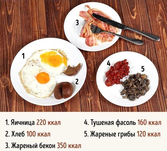 <b>Что</b> полезно есть на завтрак мужчине, женщине после 30, 40 ...