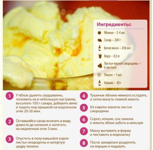 Как сделать мороженое в домашних условиях из молока и сахара, пломбир, эскимо, шоколадное, без сливок, яиц и ванилина, вегетарианское